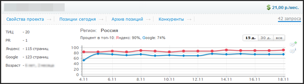 Информация по проекту TopInspector